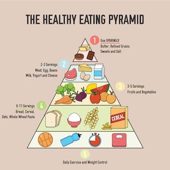 Sano, mangiare, piramide, fondo