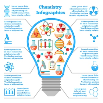 Scienza chimica colorato infographcis bulbo con dna atom microscopio icone illustrazione vettoriale