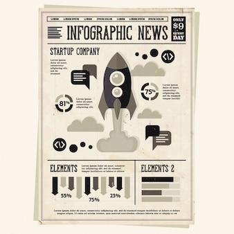 Set degli elementi di Infographic
