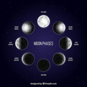 Sfondo blu scuro con fasi di luna in design realistico