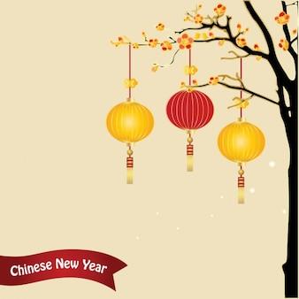 Sfondo del Capodanno cinese