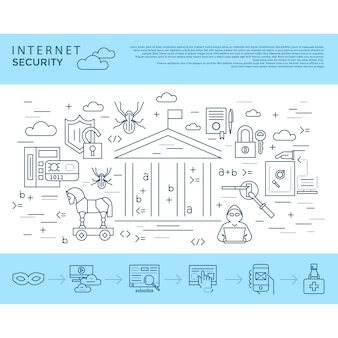 Sfondo di sicurezza Internet