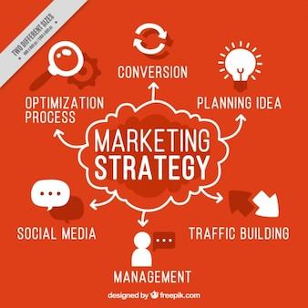 Sfondo rosso con la strategia di marketing