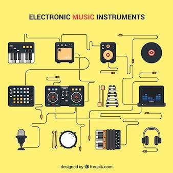 Strumenti di musica elettronica