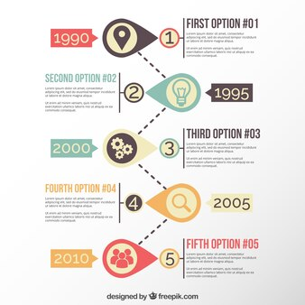Template moderno timeline