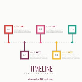 Timeline modello infografica