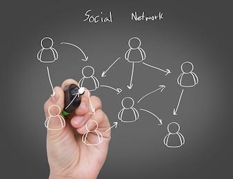 Hand met marker tekenen van een sociaal netwerk kaart