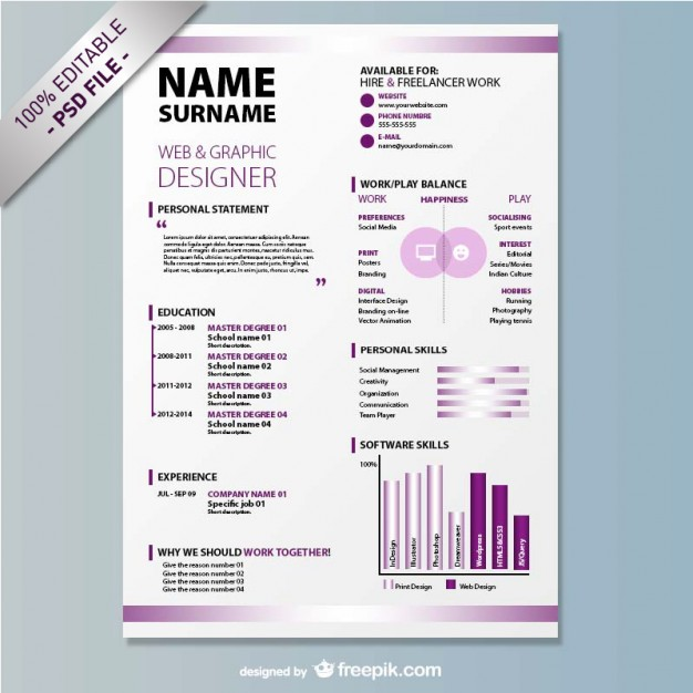 Cv template downloaden