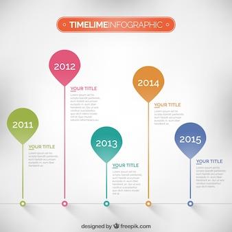 Ballonnen infographics