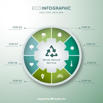 Circular eco infograhy