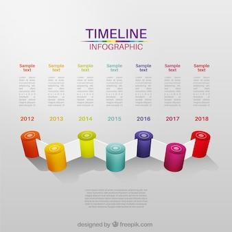 Creatief infografisch tijdlijnontwerp