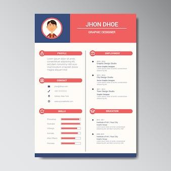 Curriculum template ontwerp