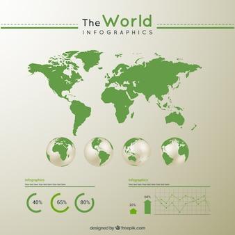 De wereld infographic