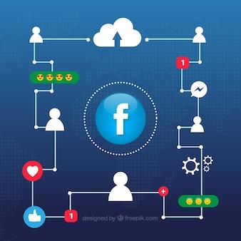 Facebook circuit achtergrond met pictogrammen