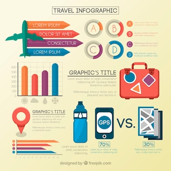 Flat design travel infographic