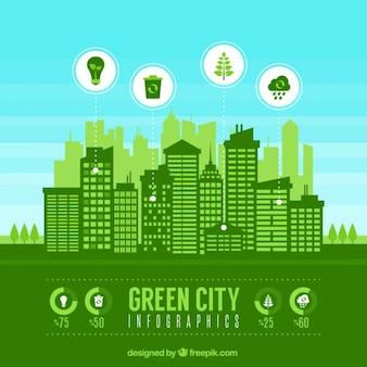 Flat ecologische stad infografie