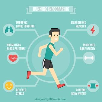 Flat infographic van de glimlachende mens running