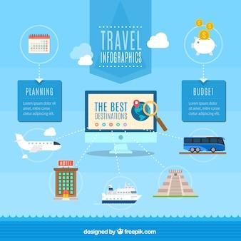 Getrokken reizen infografie in blauwe kleur