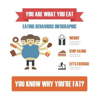 Gezondheid infographic template