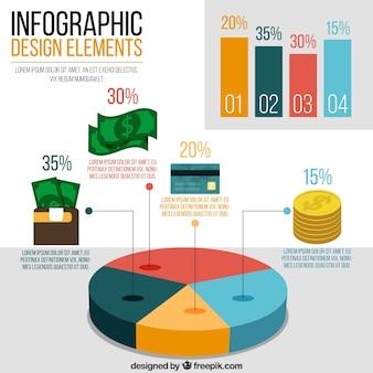Grafieken van de economie