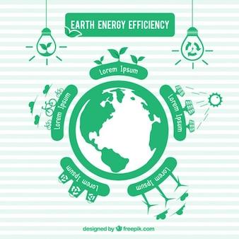 Groene infografie van de aarde de energie-efficiëntie