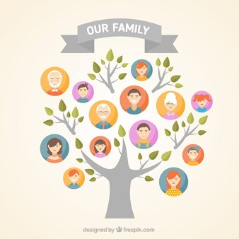 Grote familie boom in plat design