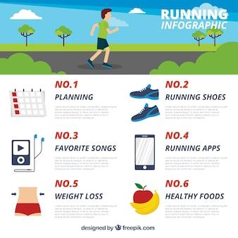 Grote infographic van het runnen met zes stappen