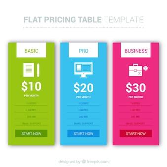 Het verzamelen van web pricing templates