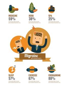 Hoofdpijn en migraine info graphics. platte ontwerp iconen en elementen. vector illustratie