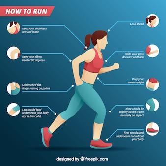 Infografie van hoe te lopen