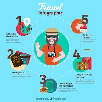 Infographics met essentiële elementen