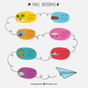 Kleurrijke handgetekende reis infographic