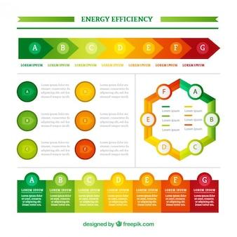 Kleurrijke infographic van de energie-efficiëntie