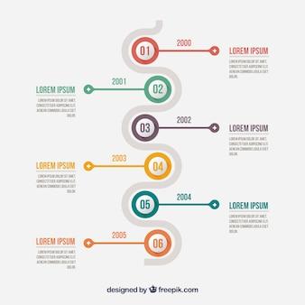 Minimalistisch infographic met een tijdlijn