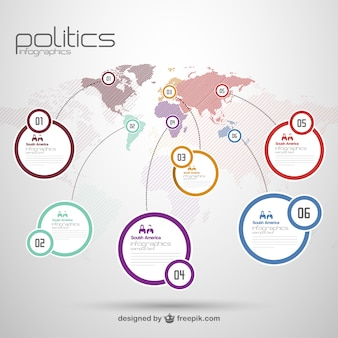 Politiek gratis infographic