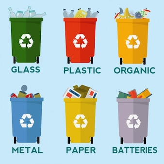 Recycling bakken collectie