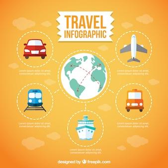Reis infografie met transporten