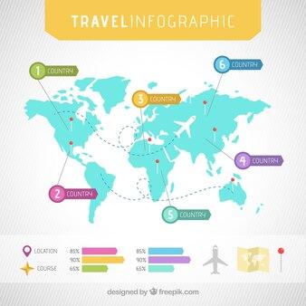 Reis infografische kaart