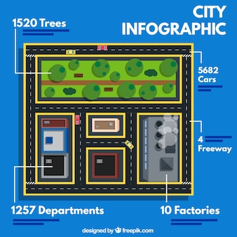 Stad infografie in een bovenaanzicht