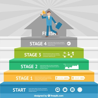 Vooruitgang zakenman illustratie