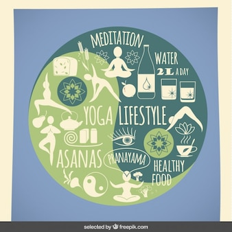 Yoga levensstijl pictogrammen
