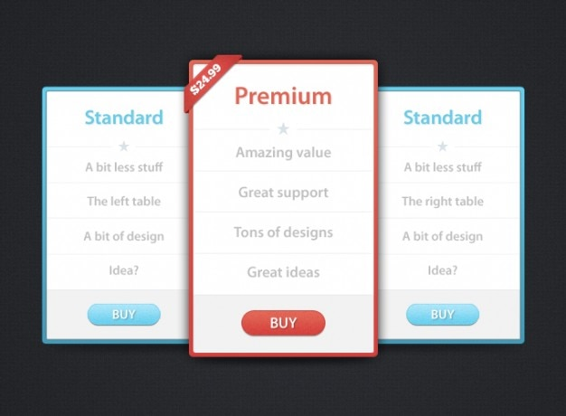 Ceny stoły