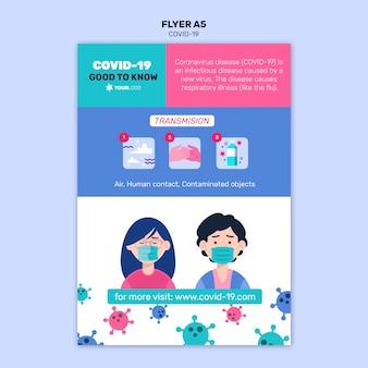 Dobrze wiedzieć fakty na temat plakatu koronawirusa