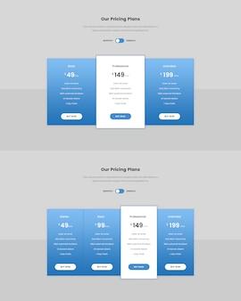 Minimalna tabela cen dla sieci