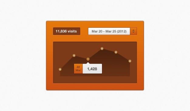Rozwijane pomarańczowy wykres tooltip ui widget
