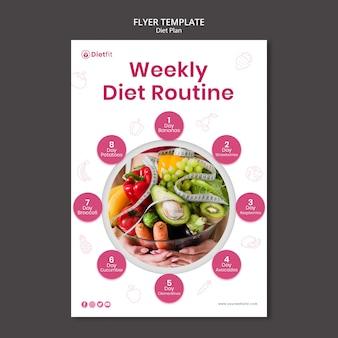 Szablon plakatu reklamy planu diety