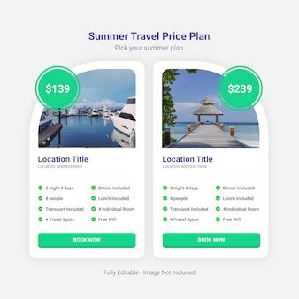 Szablon tabeli planu cen letnich podróży