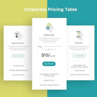 Tabela cen korporacyjnych