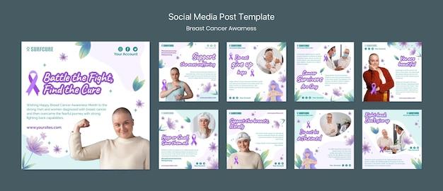 Zbieranie postów w mediach społecznościowych dotyczących świadomości raka piersi