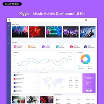 Zestaw interfejsu użytkownika rigglo-music admin dashboard